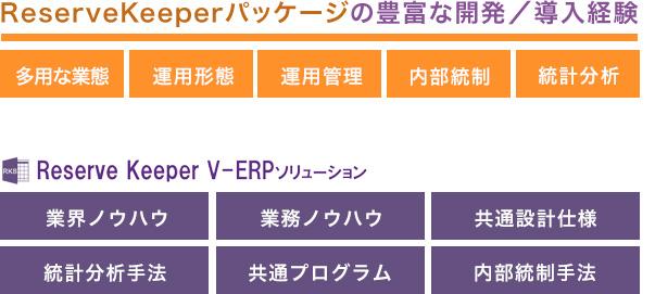 ReserveKeeperパッケージの豊富な開発/導入経験