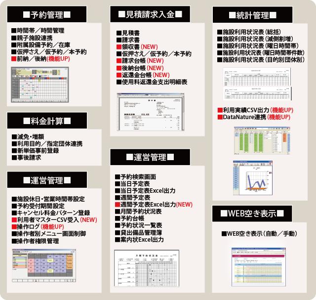 システム構成と価格